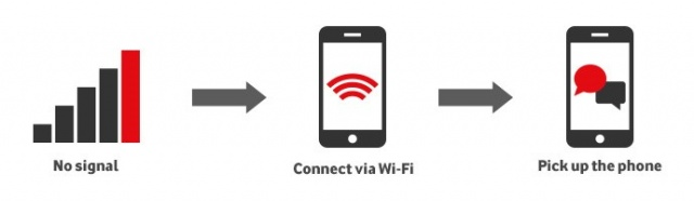 WiFi Calling - Library & ITS Wiki