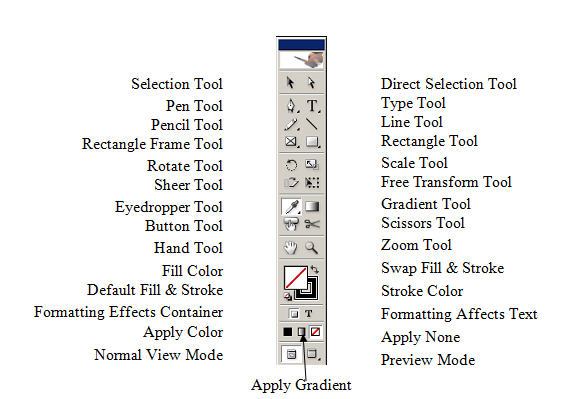 Indesign cs toolbox.png